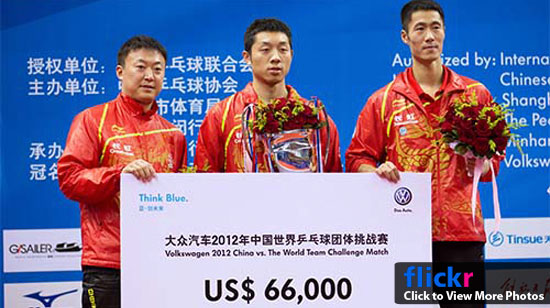China Victorious against in Volkswagen Challenge